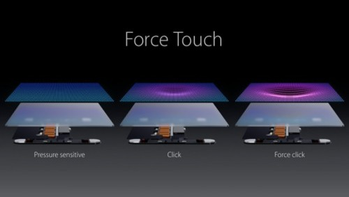 tecnologia-force-touch-apple
